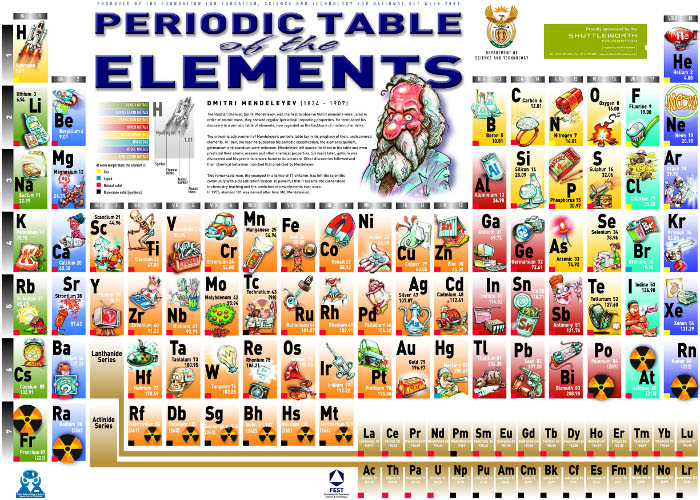 Mendeleev and mendelevium i science mendeleevs periodic table a rectangle of colourful framed squares hanging on the walls of all chemistry departments in the world is considered the urtaz